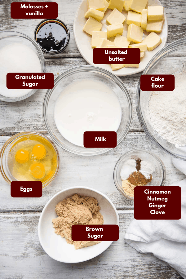 ingredients for gingerbread house cake