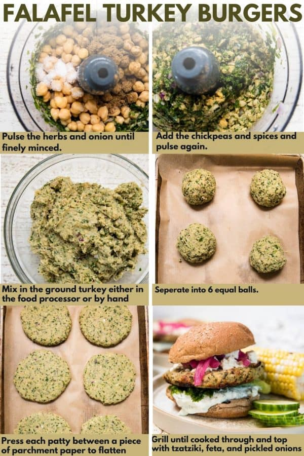 collage of steps to make falafel turkey burgers