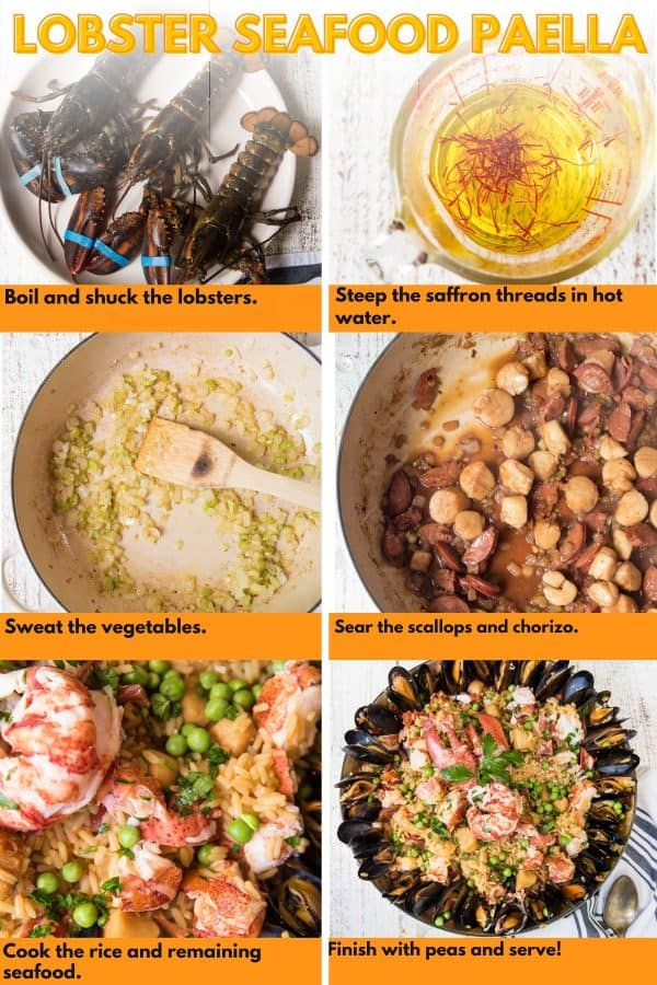 collage of step by step photos making paella