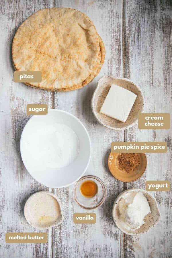 labelled ingredients on a white background
